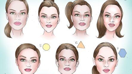 Типы формы лица