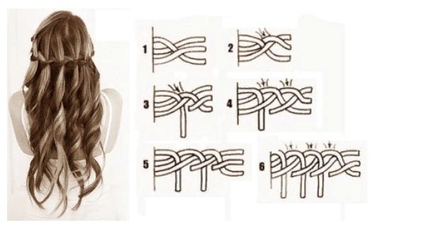 Плетение-кос-Виды-и-схемы-плетения-кос-56