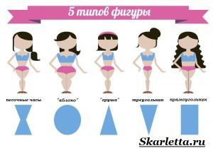 Женская-фигура-Типы-фигур-и-их-коррекция-с-помощью-одежды-1