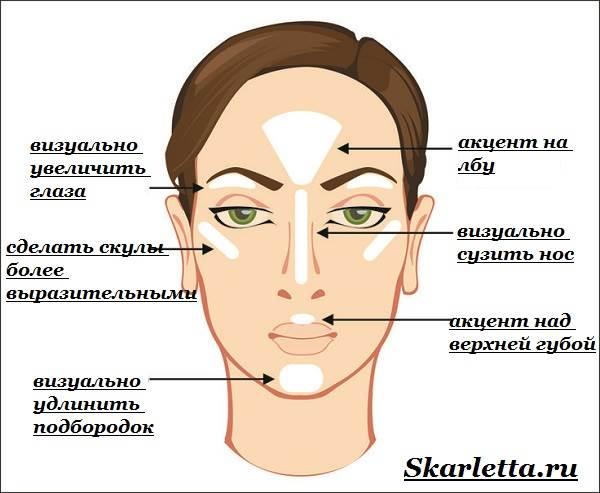Стробинг-Техника-макияжа-3