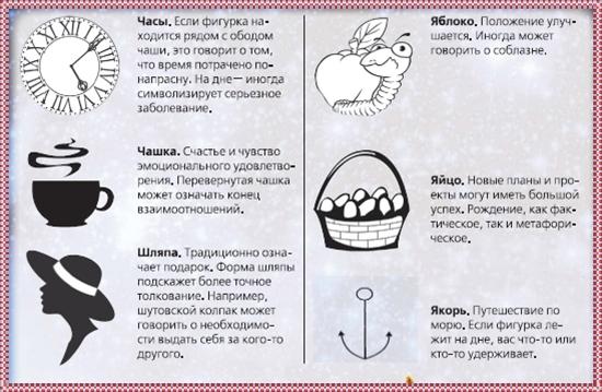 Гадание-на-кофейной-гуще-Правила-Толкование-символов-14