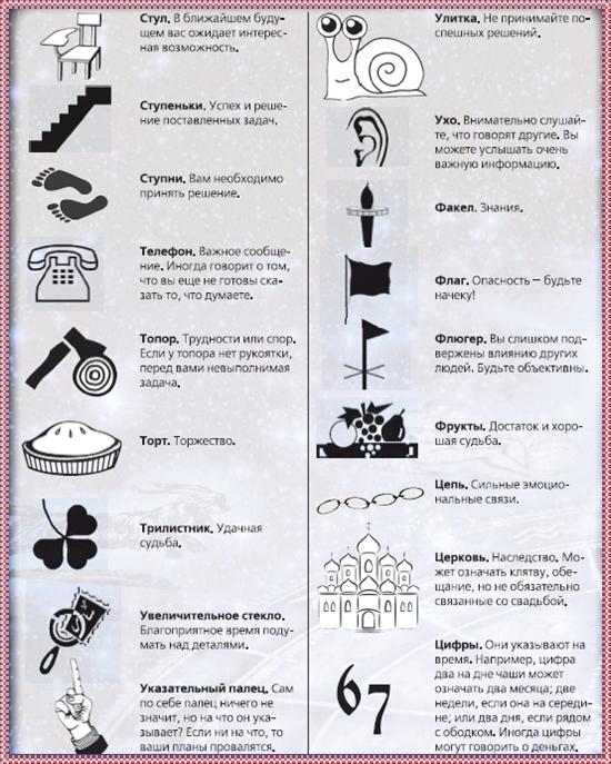 Гадание-на-кофейной-гуще-Правила-Толкование-символов-15
