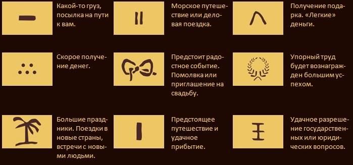 Гадание-на-кофейной-гуще-Правила-Толкование-символов-5