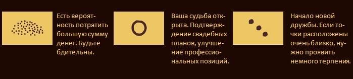 Гадание-на-кофейной-гуще-Правила-Толкование-символов-7