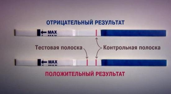 Тесты-на-беременность-Виды-тестов-на-беременность-Как-пользоваться-тестами-на-беременность-3