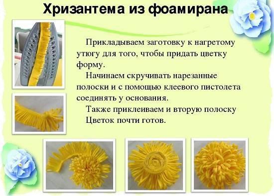 Что-такое-фоамиран-Описание-особенности-и-применение-фоамирана-53